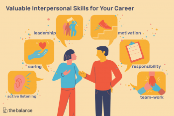 Inter-Personal Skills @ Belize Institute of Management